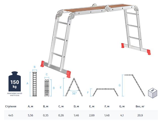 Лестница алюм. многофункц. трансформер 4х5 ступ. с помостом, 20.9кг NV200 Новая высота (Новая Высота)