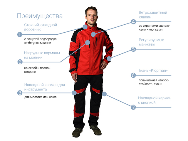 Костюм (куртка+брюки) Стингер р.48 рост 174-179 (р.48 рост 174-178. р-р аналогичен нашему 170-176)